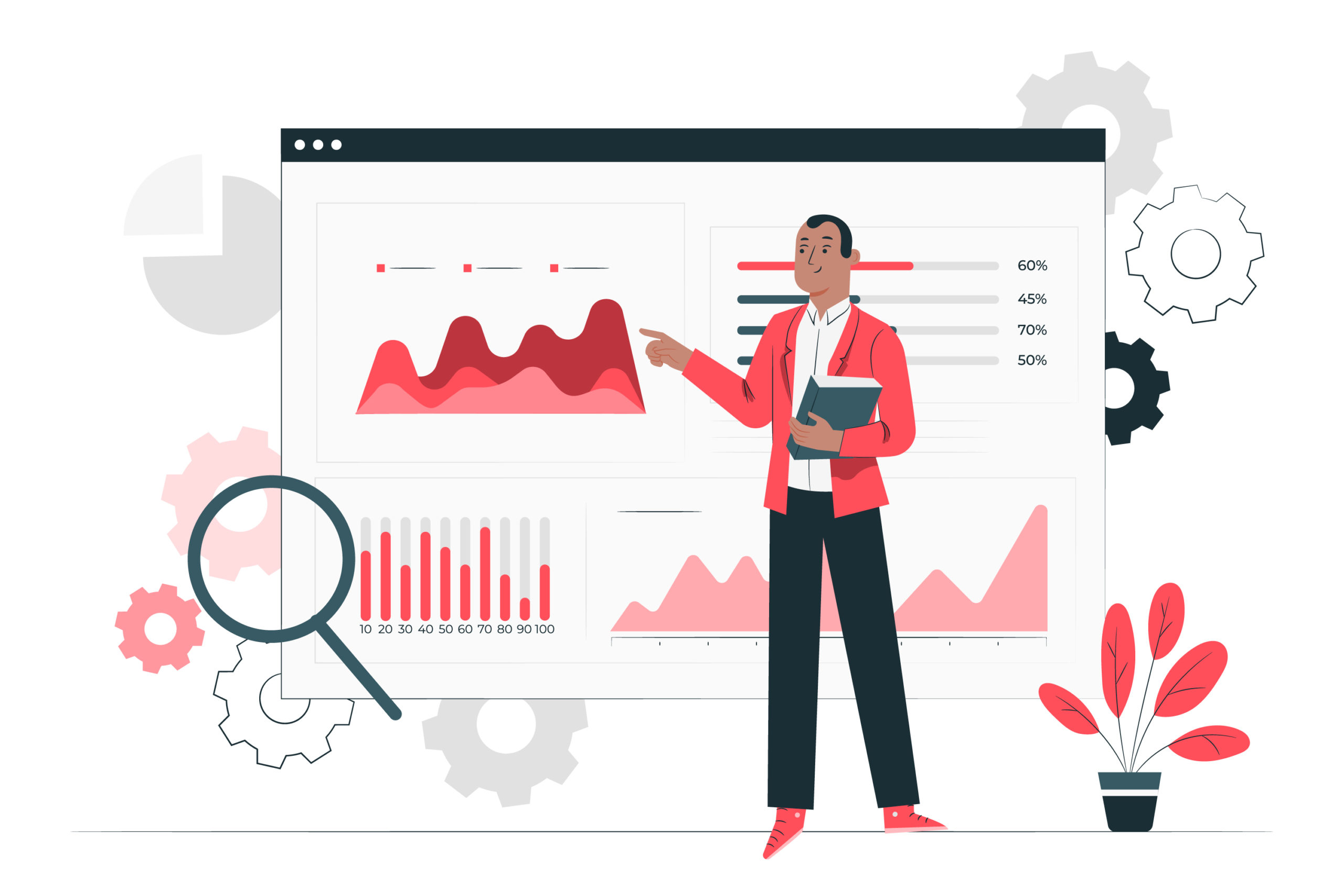 Data Analytics Project Ideas